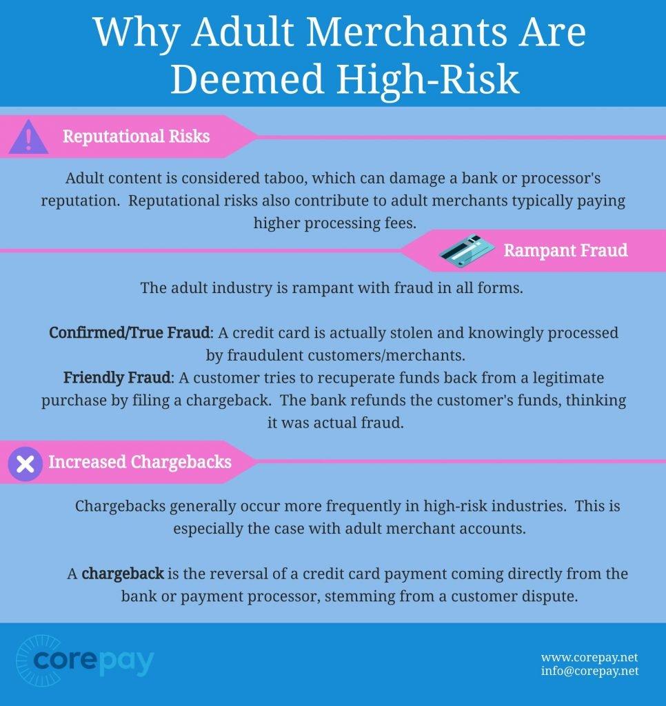adult merchants being high risk