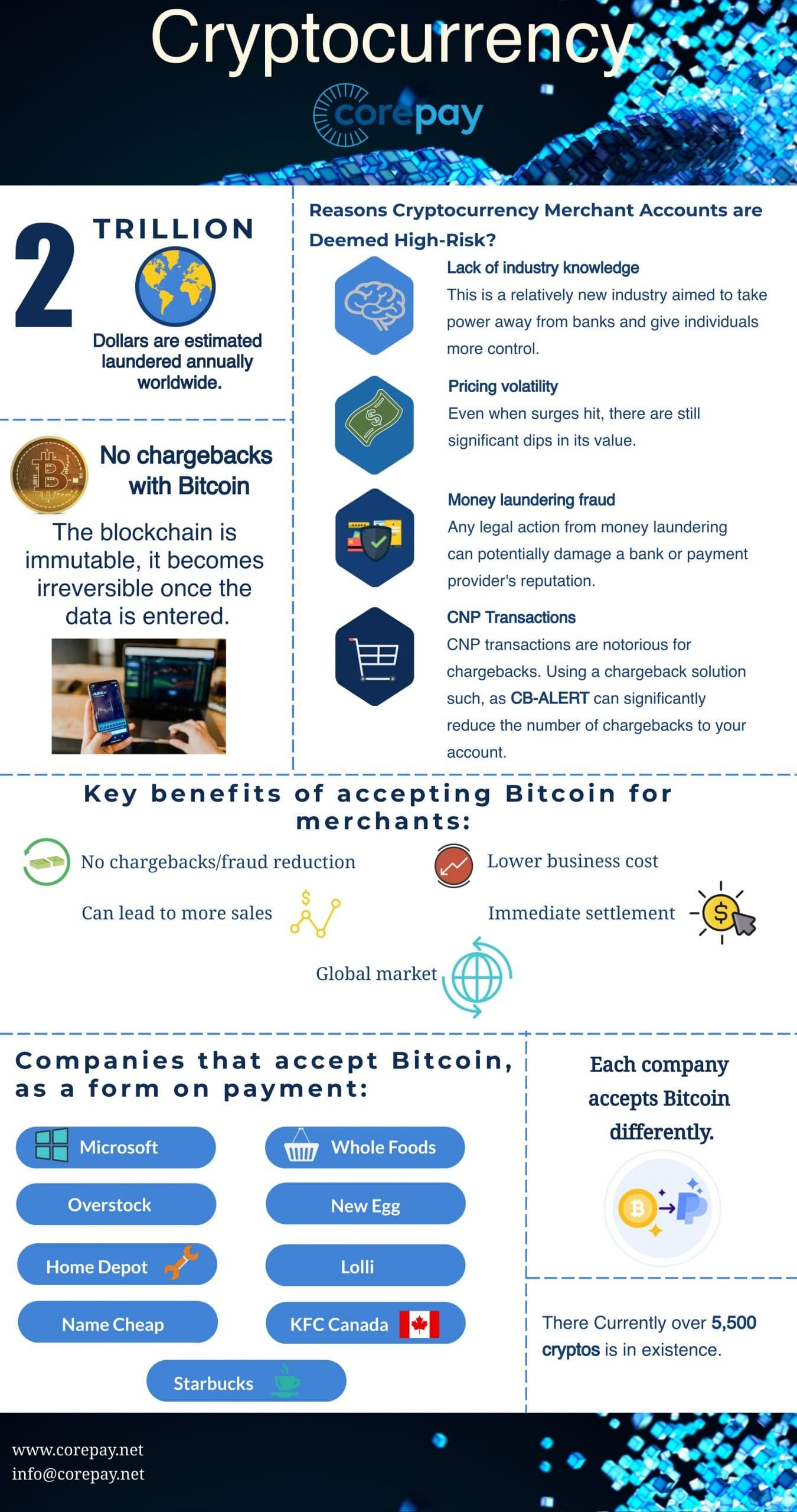 Crypto benefits