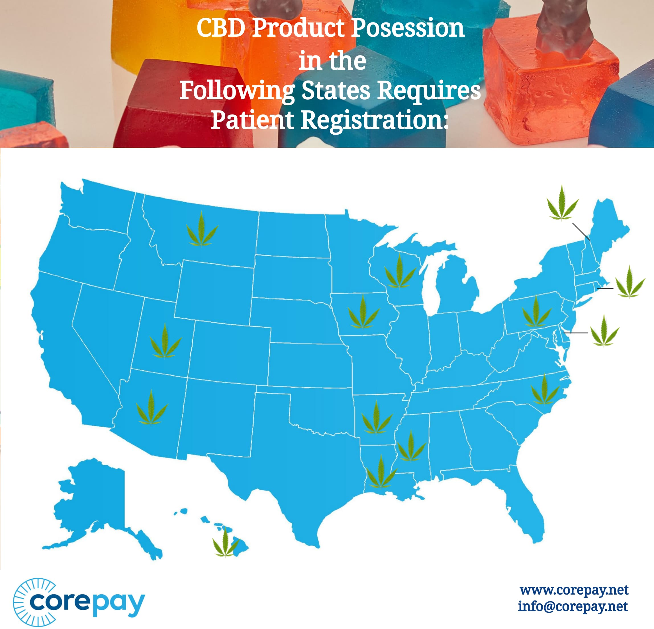 CBD requires patent registration in these states