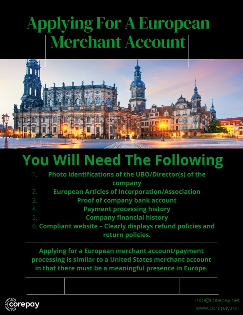Applying for EU merchant account