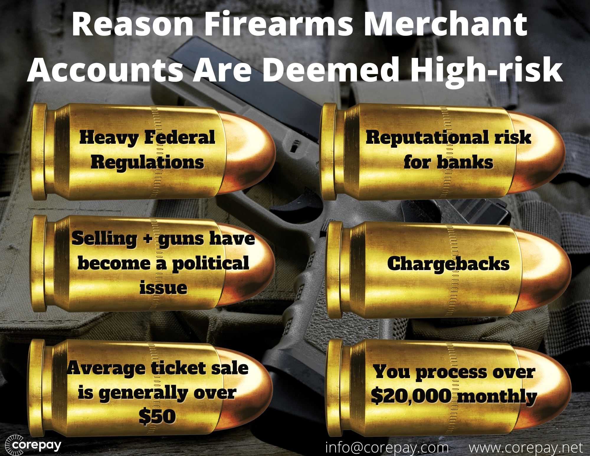 Why Firearms Merchants are high risk