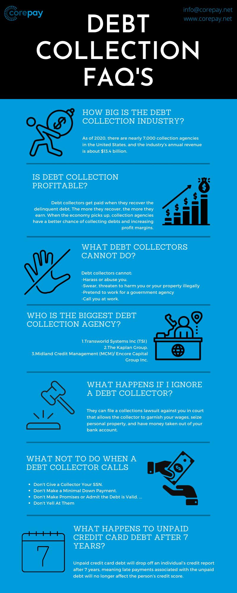 debt collection merchant accounts
