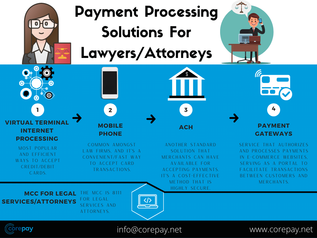 payment processing for lawyers/attorneys